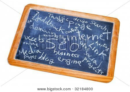 concepts about social engine optimization and internet subjects written on a blackboard