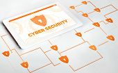 Cyber Security And Digital Data Protection Concept poster