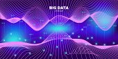 Wave Big Data System. Neon Statistic Matrix Background. Futuristic Technology Poster. Purple Wave Co poster