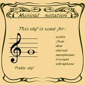 Treble Clef Using. Musical Notation. Color Illustration. Vector. poster