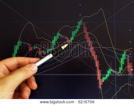 Stock And Forex Trading