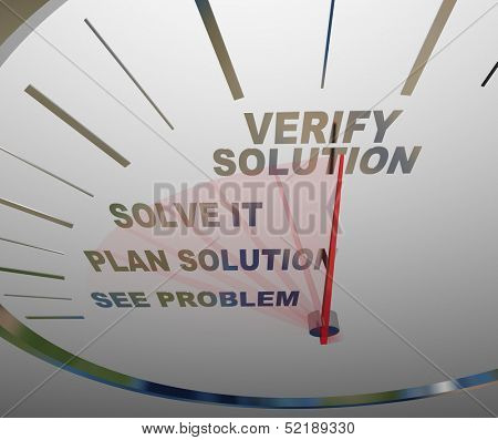 A white speedometer with the words See Problem, Plan Solution, Solve It and Verify Solution to illustrate the steps of identifying and issue and taking action to reach a resolution