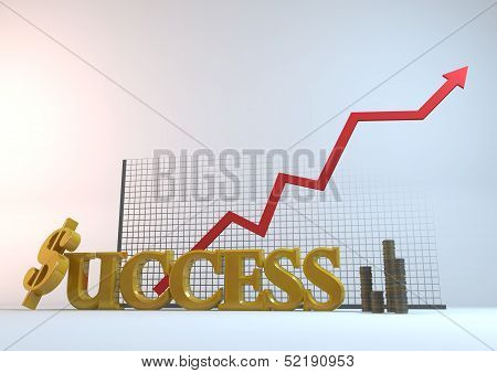 Success Coins-chart