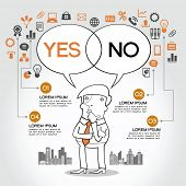 picture of yes  - cartoon man with speech bubbles and the words yes and no - JPG