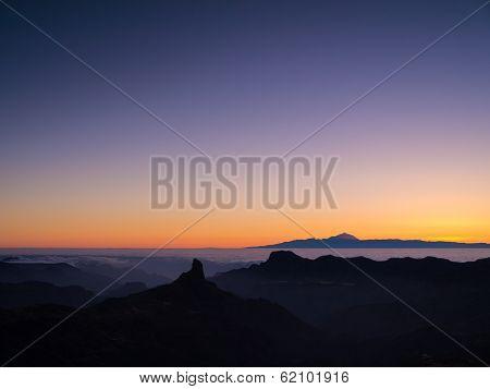 Canarian Twilight
