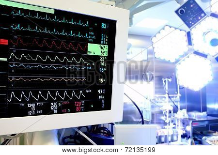 Medical Monitor In The Operating Room.