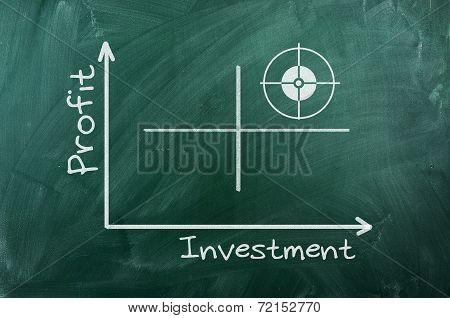 Profit Investment  Diagram