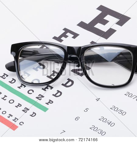 Table For Eyesight Test With Glasses Over It