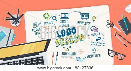 Flat design illustration concept for logo design creative process
