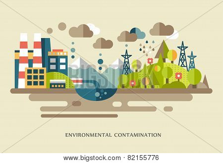 Flat design vector concept illustration with icons of ecology, environment, green energy and nature