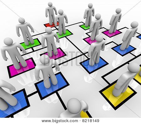Organizational Chart - People In Colored Boxes