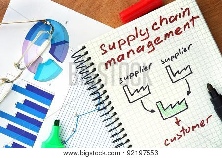 Notepad with  Supply chain management concept