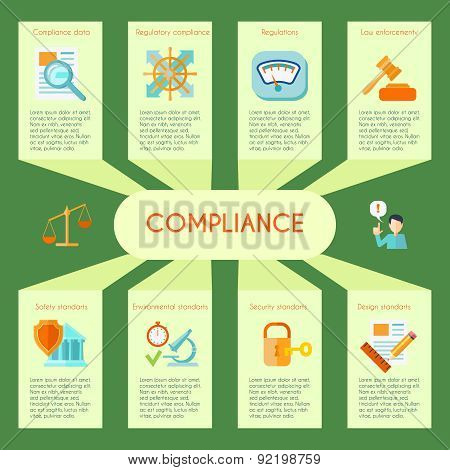Compliance Infographics Set