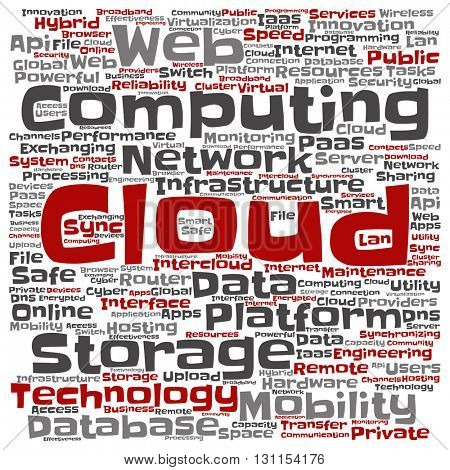 Concept conceptual web cloud computing technology abstract square wordcloud isolated on background