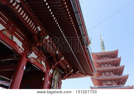 Roof details of Asakusa Kannon Temple buildings in Tokyo.