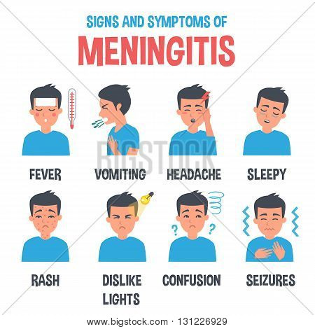 Meningitis vector infographic. Meningitis symptoms. Infographic elements.