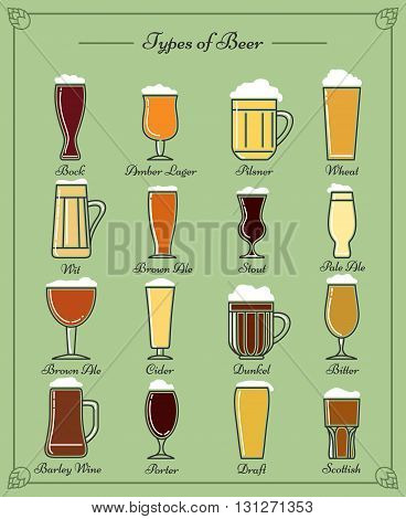 Types of beer line icons. Stout and lager, porter and ale, pilsner and cider craft beer