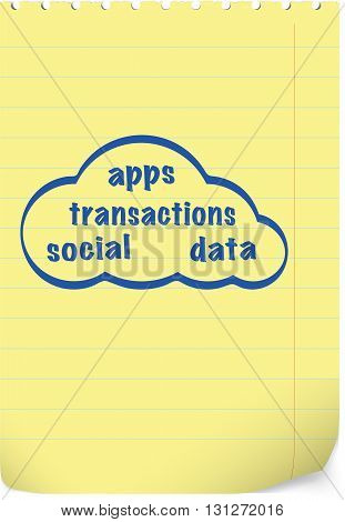 Cloud Computing Concept With Cloud Shape On Yellow Note Paper
