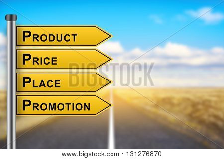 product price place promotion marketing concept words on yellow road sign with blurred background
