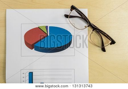 Graph of market share with glasses in business concept
