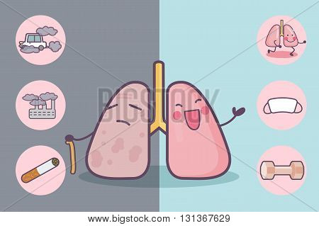Before and after lung great for health care concept