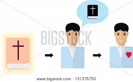 The principle of the gospel. A man reads the Bible. Flat illustration