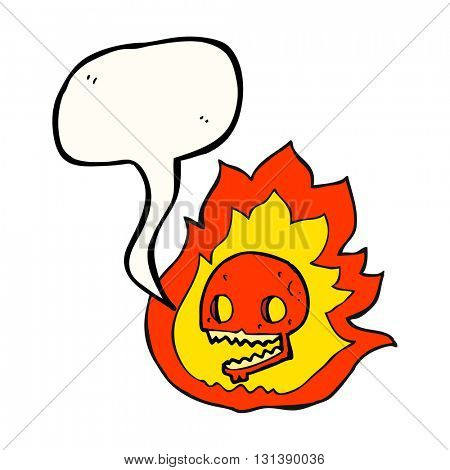 freehand drawn speech bubble cartoon burning skull