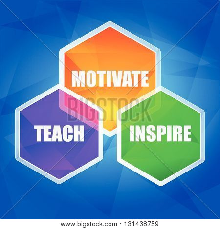 teach, inspire, motivate - education motivation concept words in color hexagons over blue background, flat design, vector