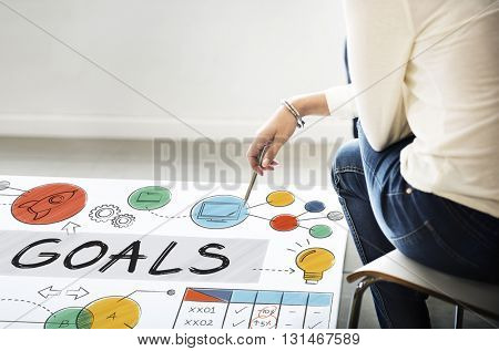 Goals Data Mission Target Aspiration Concept