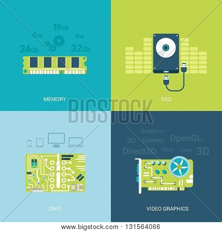 Flat design vector illustration pc spare parts