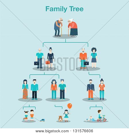 Family tree genealogy concept vector illustration. Flat style grandmother grandfather mother father parents children old grey grandparents boy girl son daughter. Conceptual creative people collection.