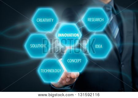 Innovation concept - businessman click on button with text innovation. Innovation elements: research idea concept technology solution and creativity.