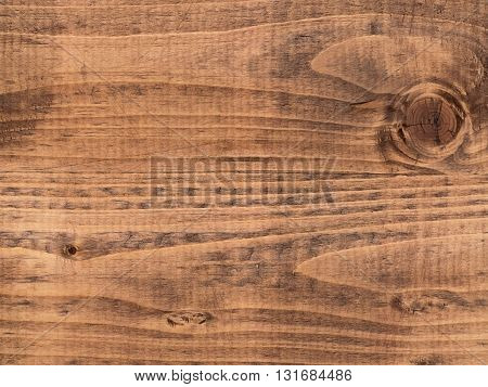 perspective unique of vintage old wood background texture wallpaper