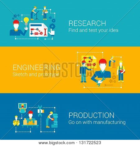 Engineering science research infographics concept flat banners