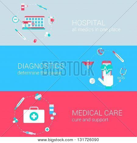 Medical diagnostics hospital care concept flat process template