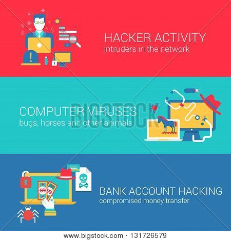 Hacker internet computer security technology concept flat