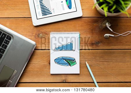 business, statistics and technology concept - close up of notebook, laptop and tablet pc computer with charts on wooden table