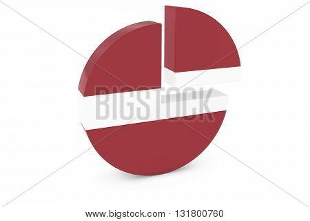 Latvian Flag Pie Chart - Flag of Latvia Quarter Graph 3D Illustration