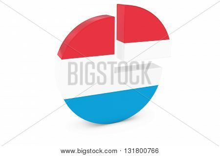 Luxembourgian Flag Pie Chart - Flag of Luxembourg Quarter Graph 3D Illustration