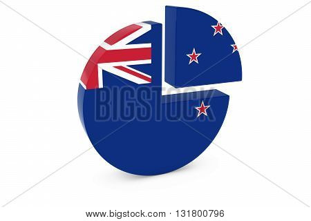 New Zealand Flag Pie Chart - Flag of New Zealand Quarter Graph 3D Illustration