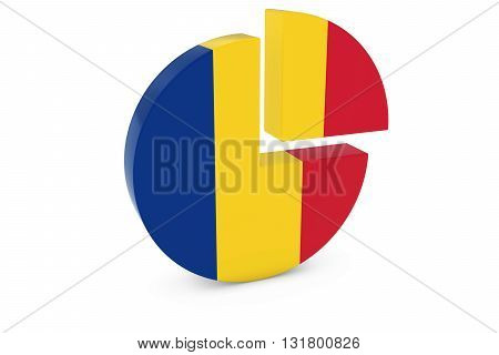 Romanian Flag Pie Chart - Flag of Romania Quarter Graph 3D Illustration