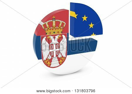 Serbian and European Flags Pie Chart 3D Illustration