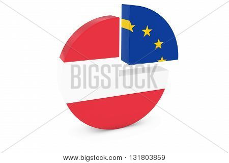 Austrian And European Flags Pie Chart 3D Illustration