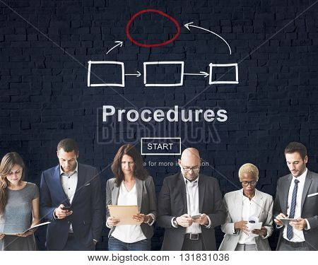 Procedures Process System Steps Concept