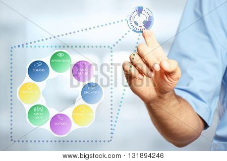 Doctor touching medicine icons on virtual screen. Medical technology concept