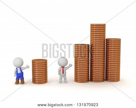 Two 3D characters showing stacks of bronze coins. One character is wearing overalls and showing a small stack. The other is wearing a red tie and showing a larger stack of coins. Isolated on white background.