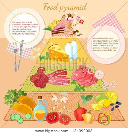 Food pyramid infographic healthy eating vector illustration