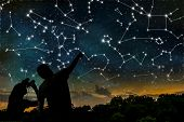Постер, плакат: Astrology Concept Constellations On Night Sky Silhouettes Of A