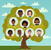 Big Family Tree With People Avatar Icons Vector Illustration. Genealogical Tree With Grandparents, P poster