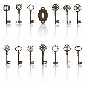 Collection Of Vintage Keys And Keyhole With Long Shadows. Vector Illustration. poster